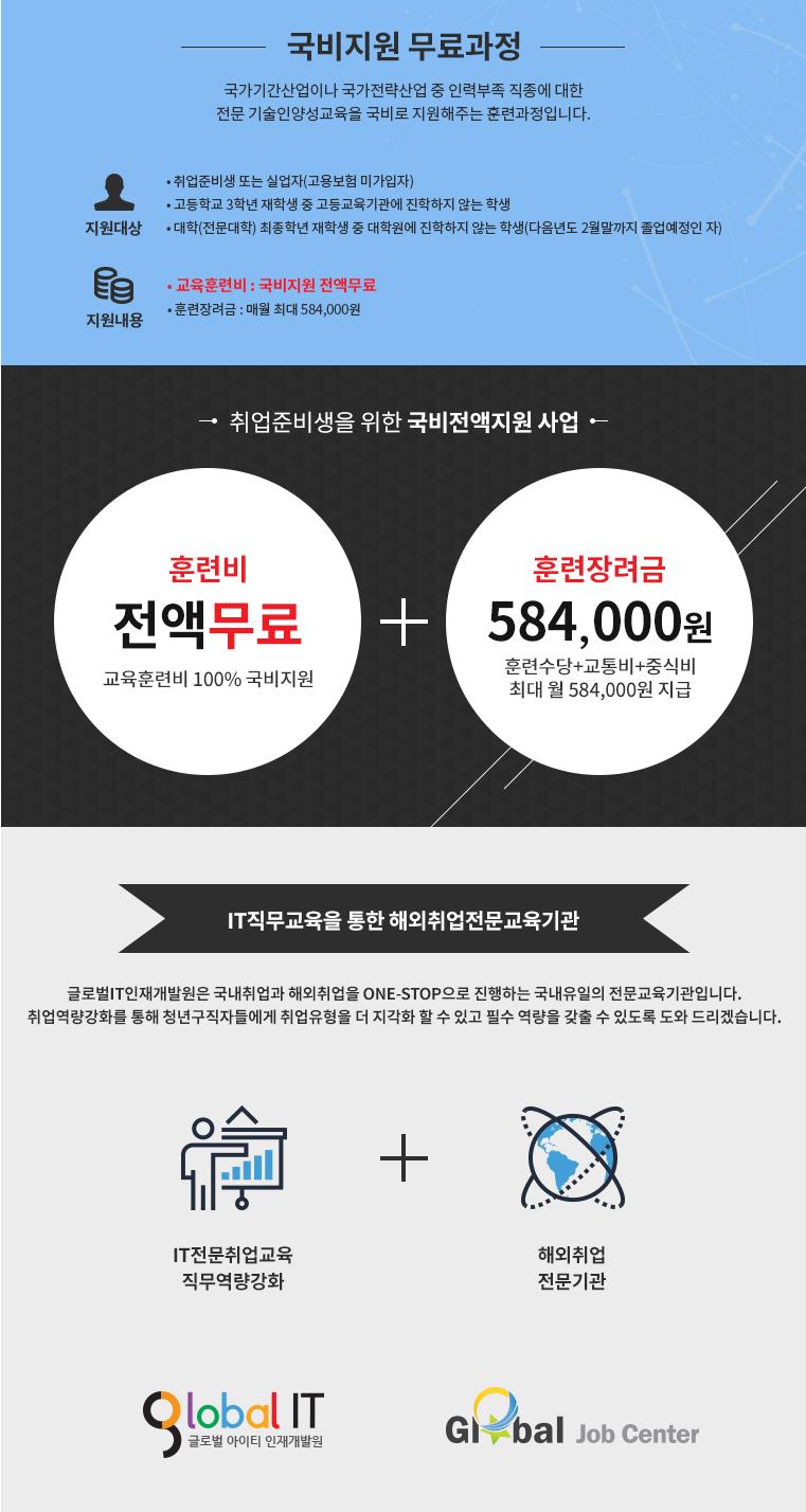 ICT 기반 정보보안(네트워크,서버) 엔지니어 고급인력 양성과정 소개