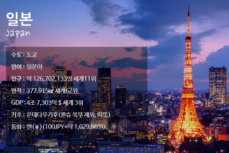 해외취업 일본